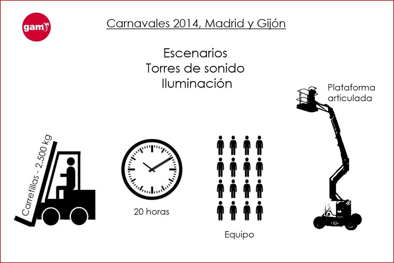 GAM montará diferentes estructuras para el Carnaval 2014 en Madrid y Asturias