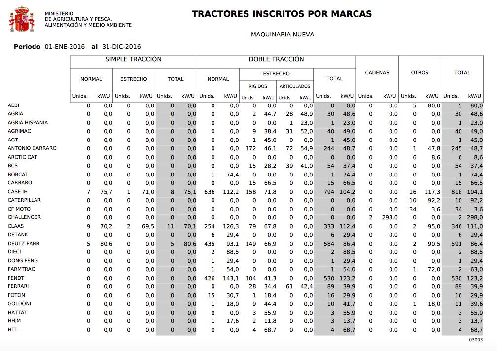 tractores por marca1
