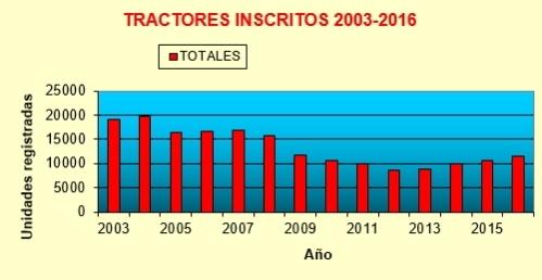 tractores_tcm7-444629