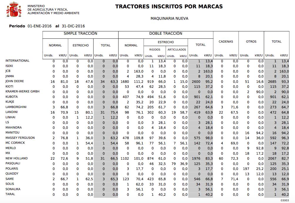 tractores por marca2