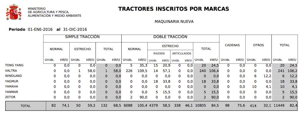 tractores por marca3